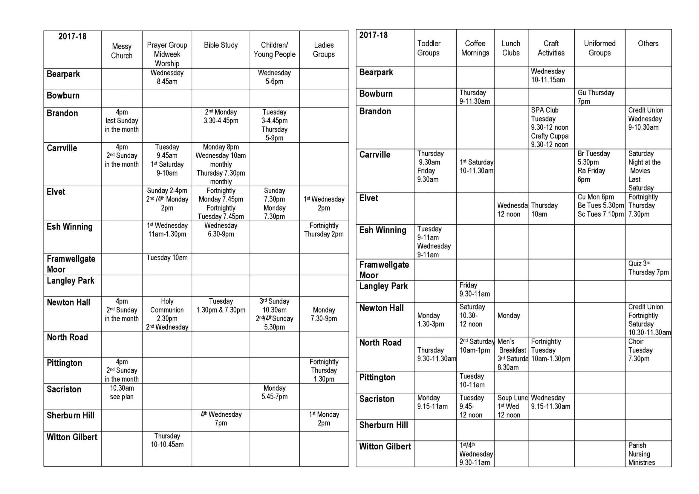 Circuit Activitiesvacancies And Mission Forum Durham Deerness Switches To Build A Variety Of Circuits Here Is The Handout Activities Booklet Centre Page